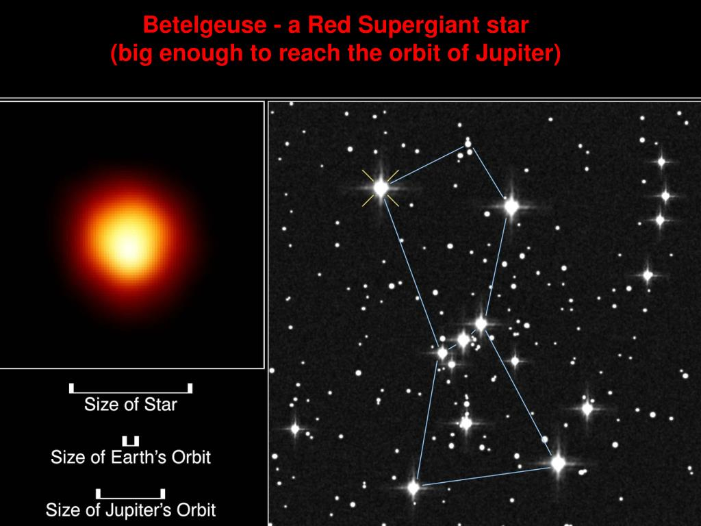 Betelgeuse - a Red Supergiant star