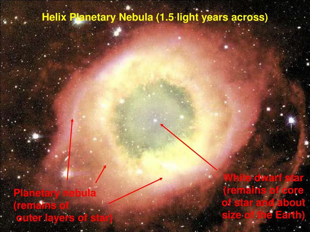 Helix Planetary Nebula (1.5 light years across)