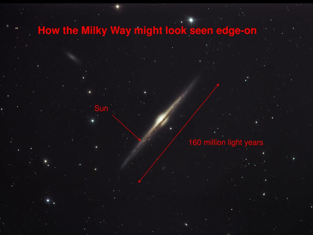 How the Milky Way might look seen edge-on