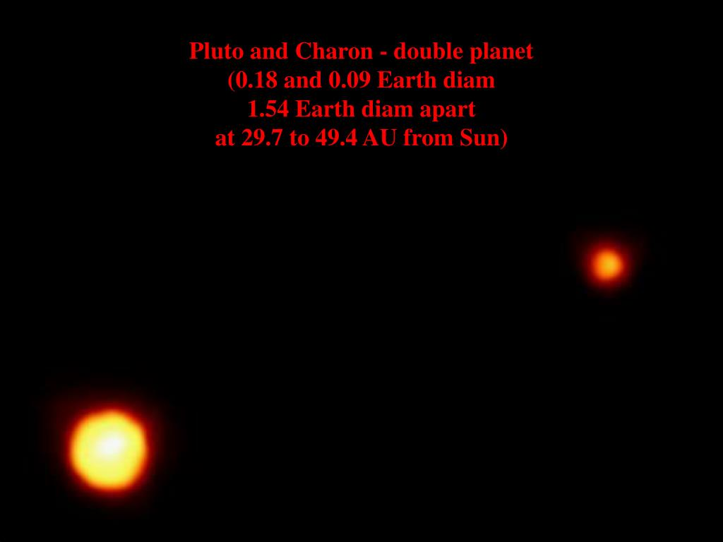Pluto and Charon - double planet