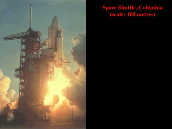 Space shuttle columbia scale 100 metres