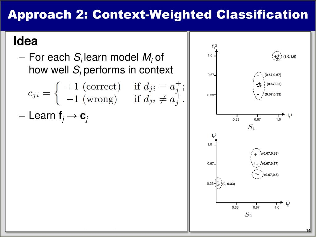 Approach 2: Context-Weighted Classification