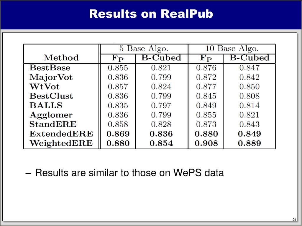 Results on RealPub