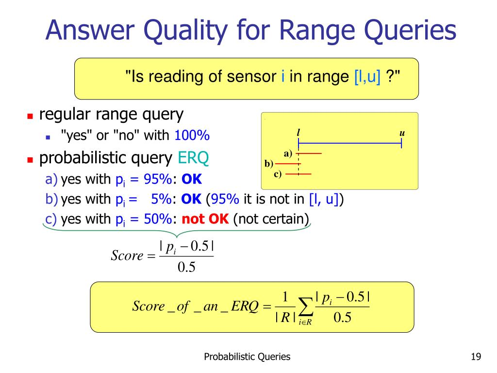 Answer Quality for Range Queries