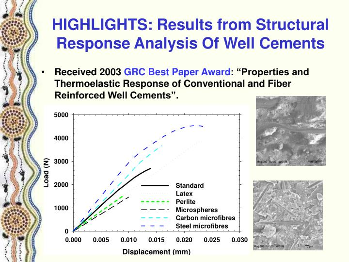 HIGHLIGHTS: Results from Structural Response Analysis Of Well Cements