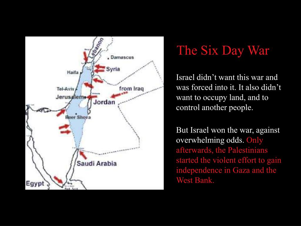 The Six Day War