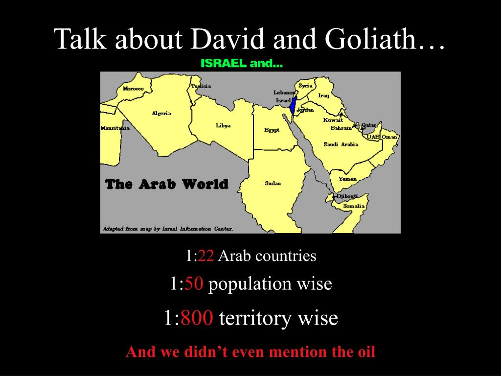 Talk about David and Goliath…