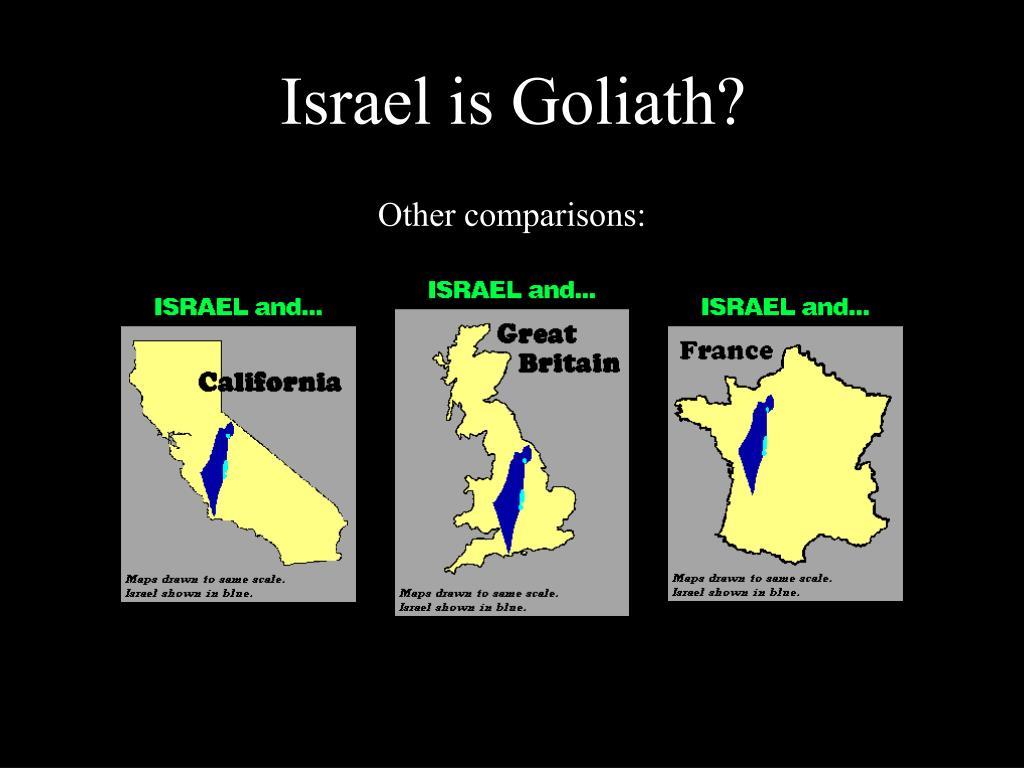 Israel is Goliath?