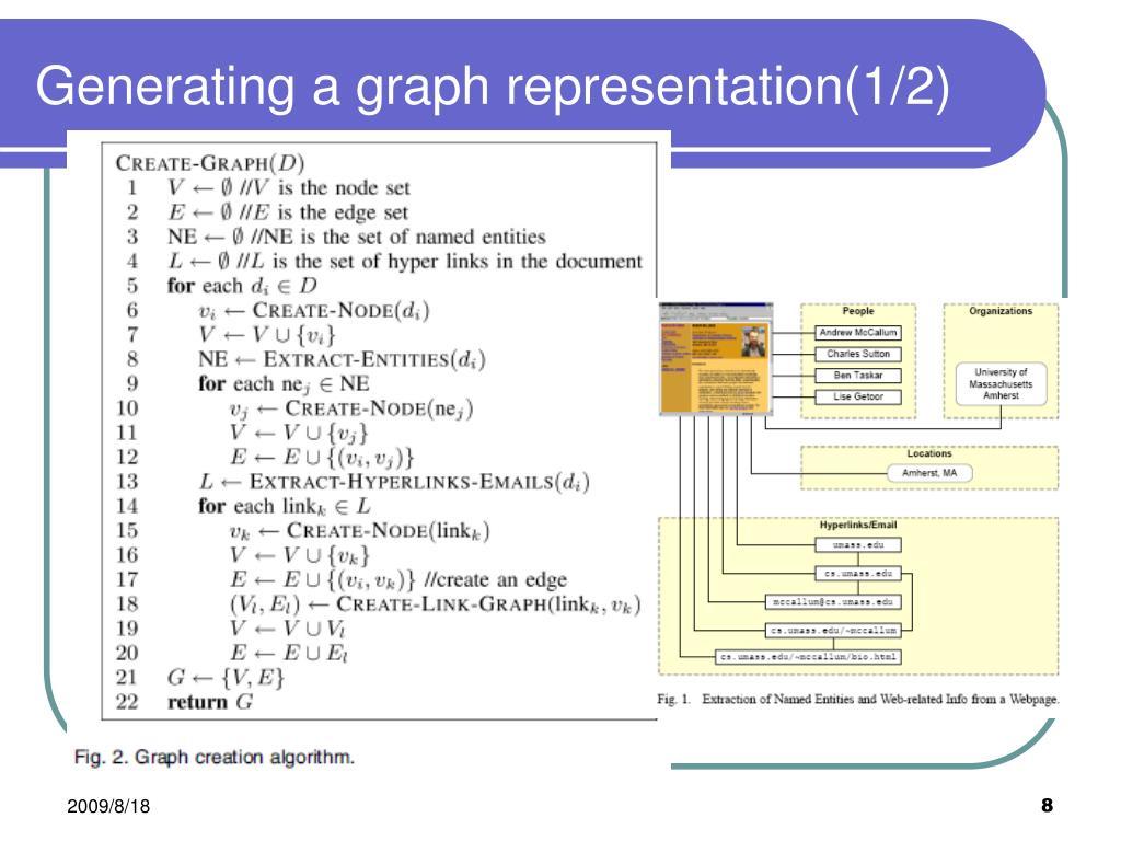 Generating a graph representation(1/2)