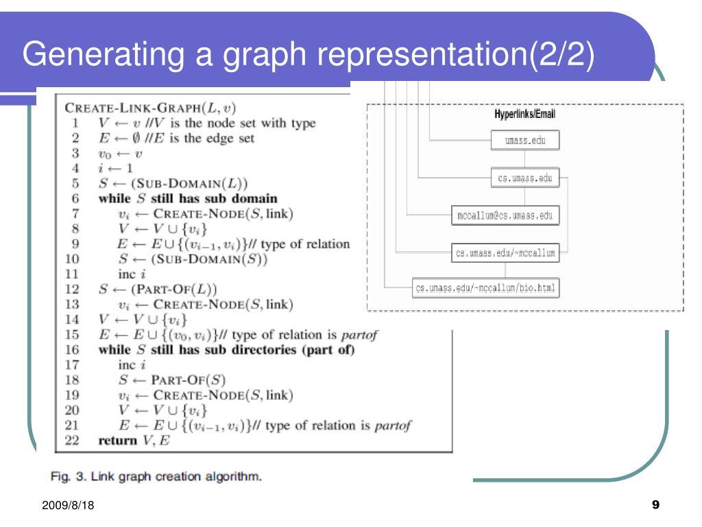 Generating a graph representation(2/2)