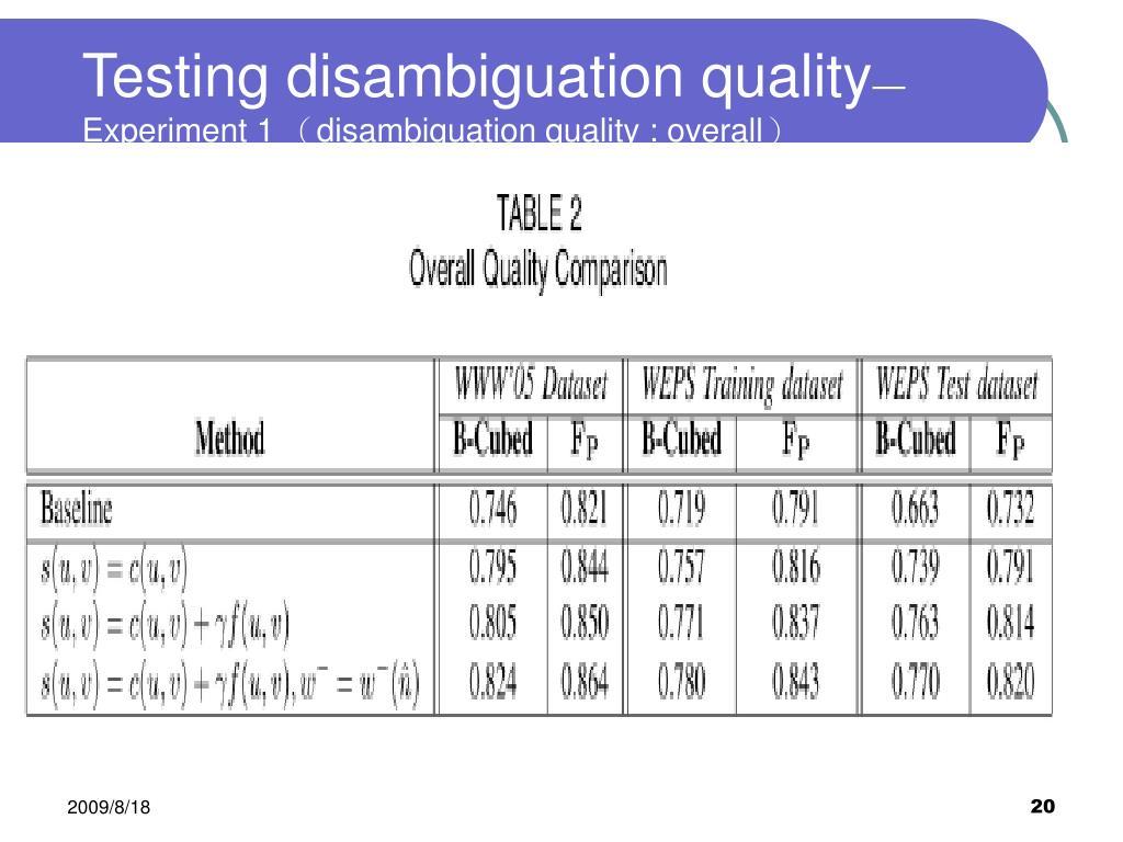Testing disambiguation quality