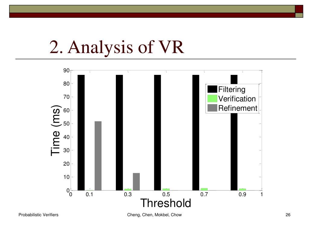 2. Analysis of VR