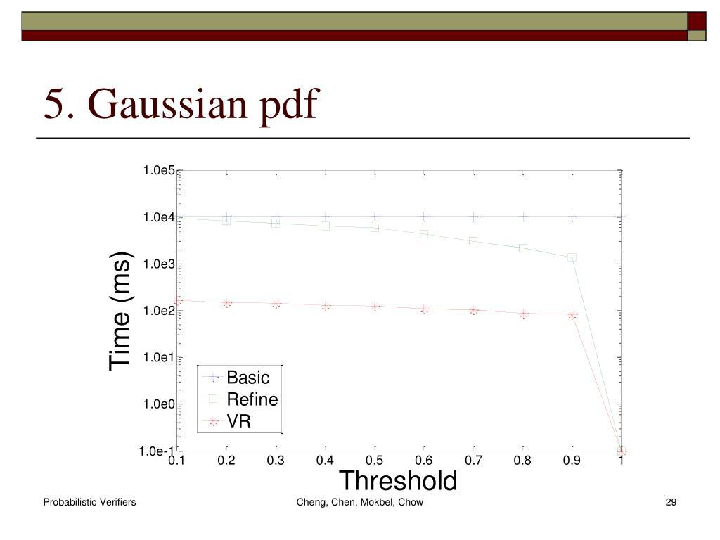 5. Gaussian pdf