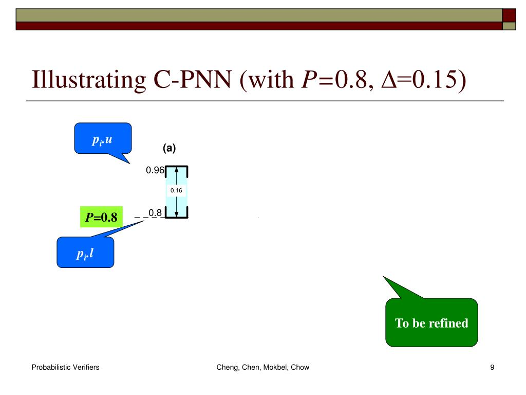 Illustrating C-PNN (with