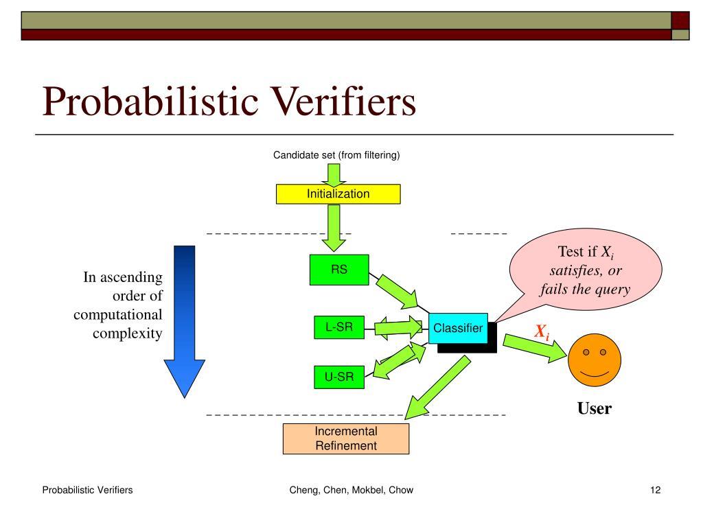 Probabilistic Verifiers