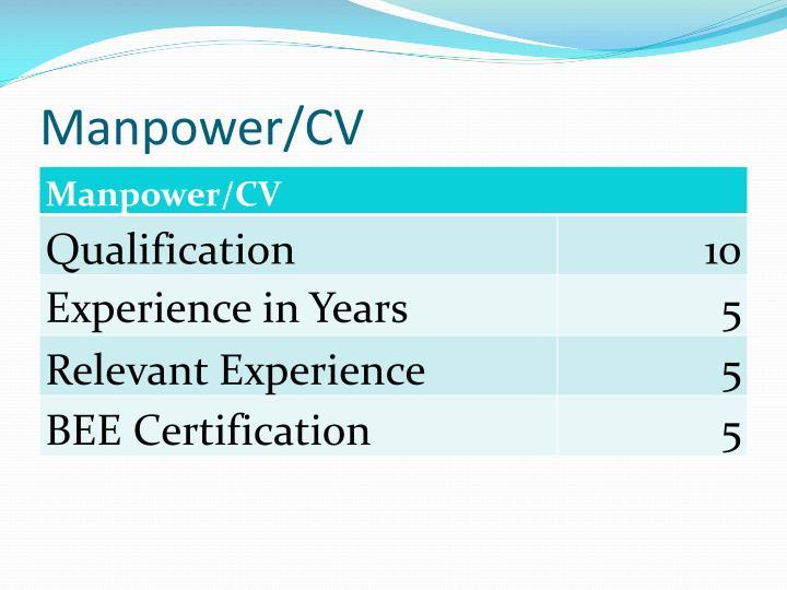 Manpower/CV