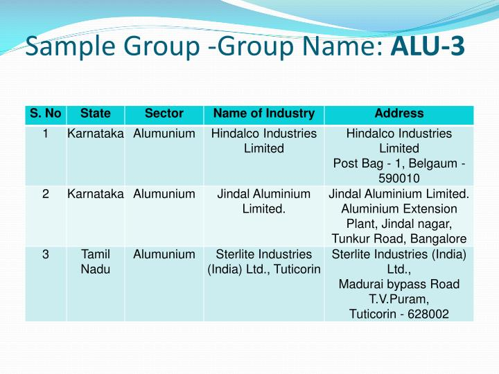 Sample Group -Group Name: