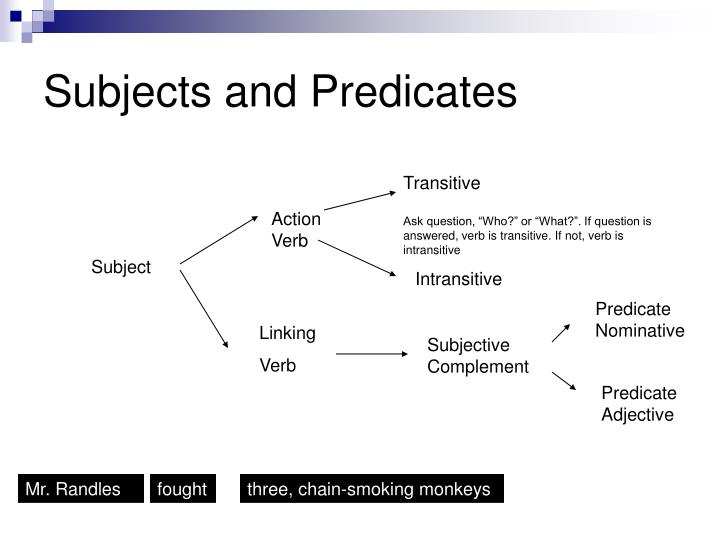 Subjects and predicates1