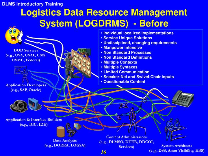 Logistics Data Resource Management System (LOGDRMS)  - Before