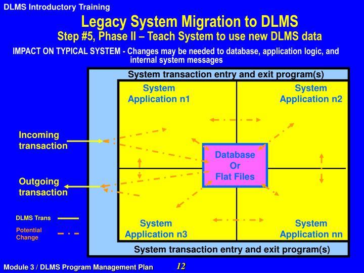 Legacy System Migration to DLMS