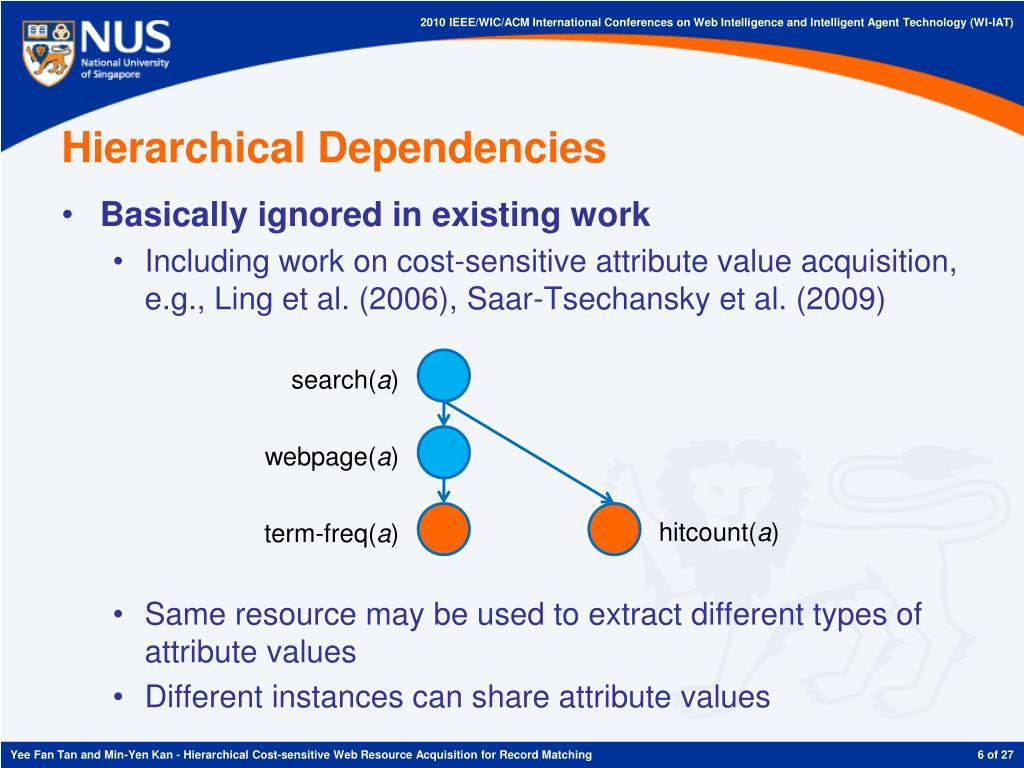 Hierarchical Dependencies
