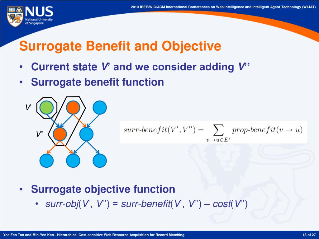 Surrogate Benefit and Objective