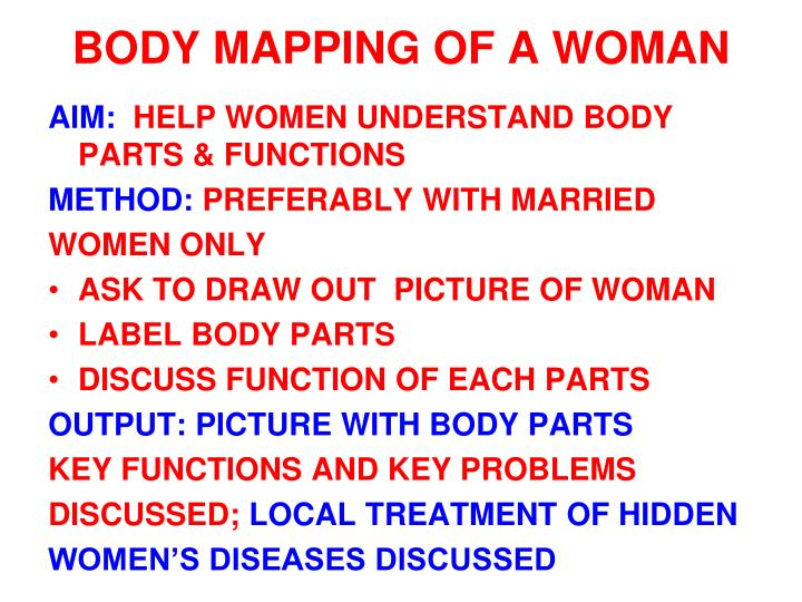 BODY MAPPING OF A WOMAN