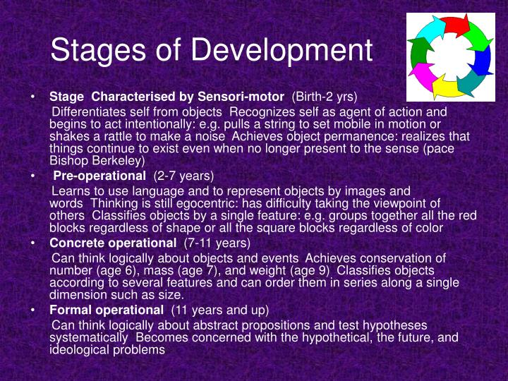pavlov and piaget Piaget was the first psychologist to make a systematic study of children's cognitive development piaget's theory included four distinct stages of development: the sensorimotor stage, from.