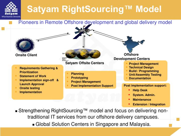 Satyam RightSourcing™ Model