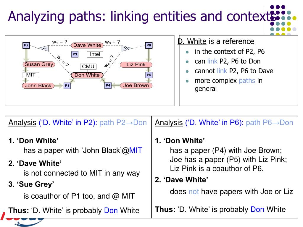 Analyzing paths: linking entities and contexts