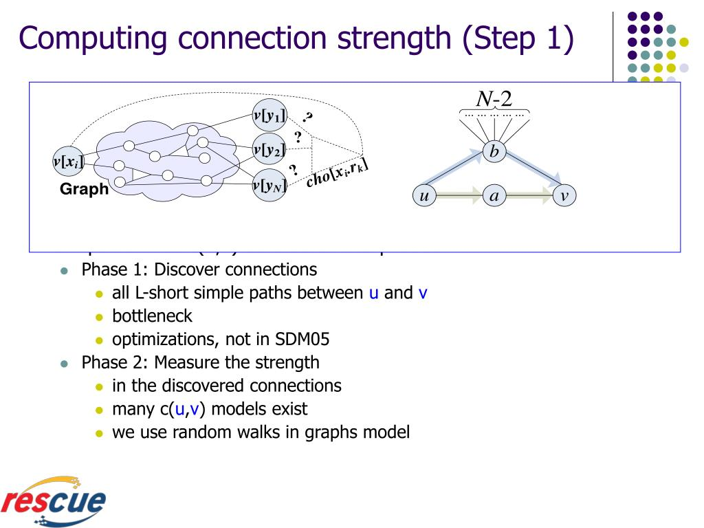 Computing connection strength (Step 1)