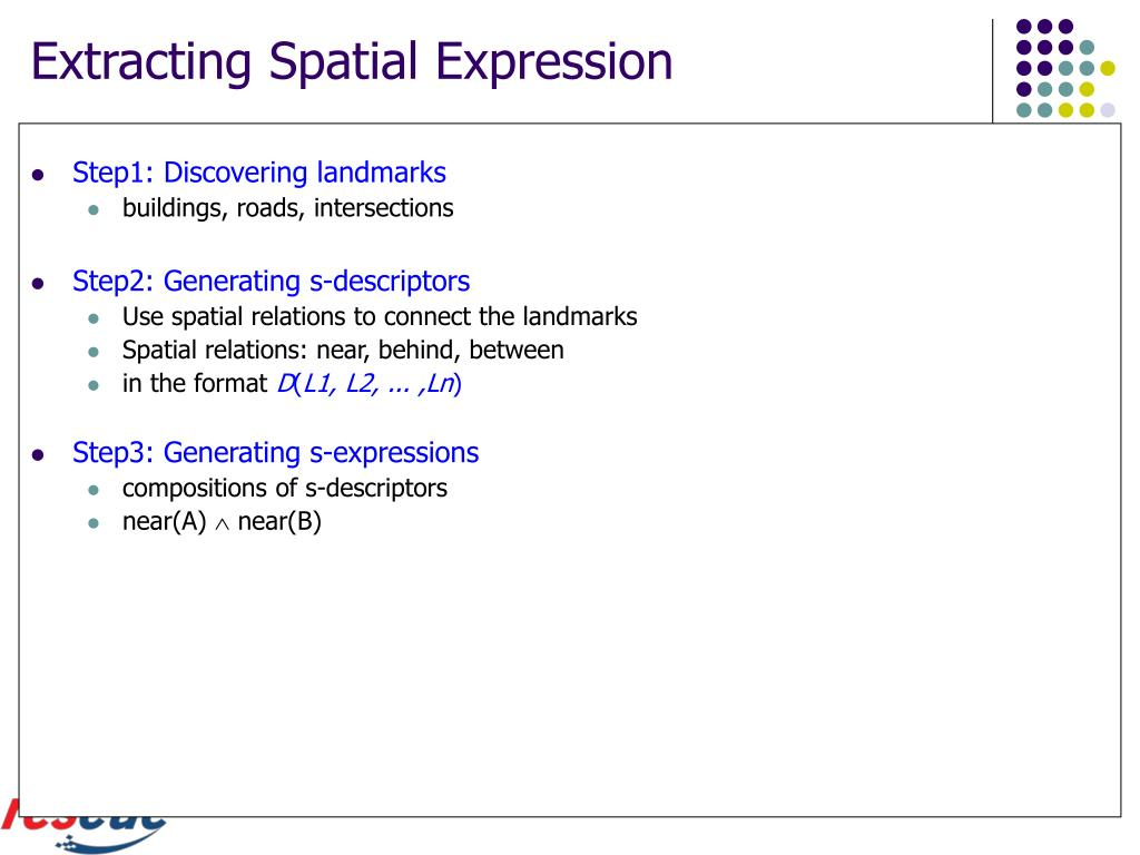 Extracting Spatial Expression