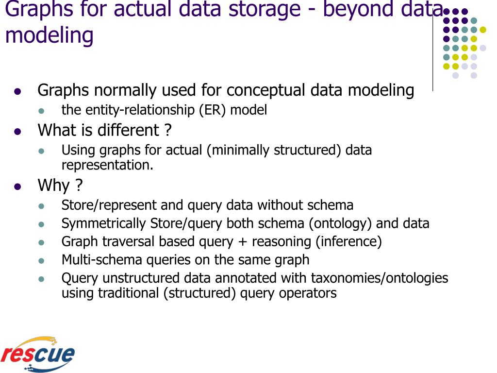 Graphs for actual data storage - beyond data  modeling