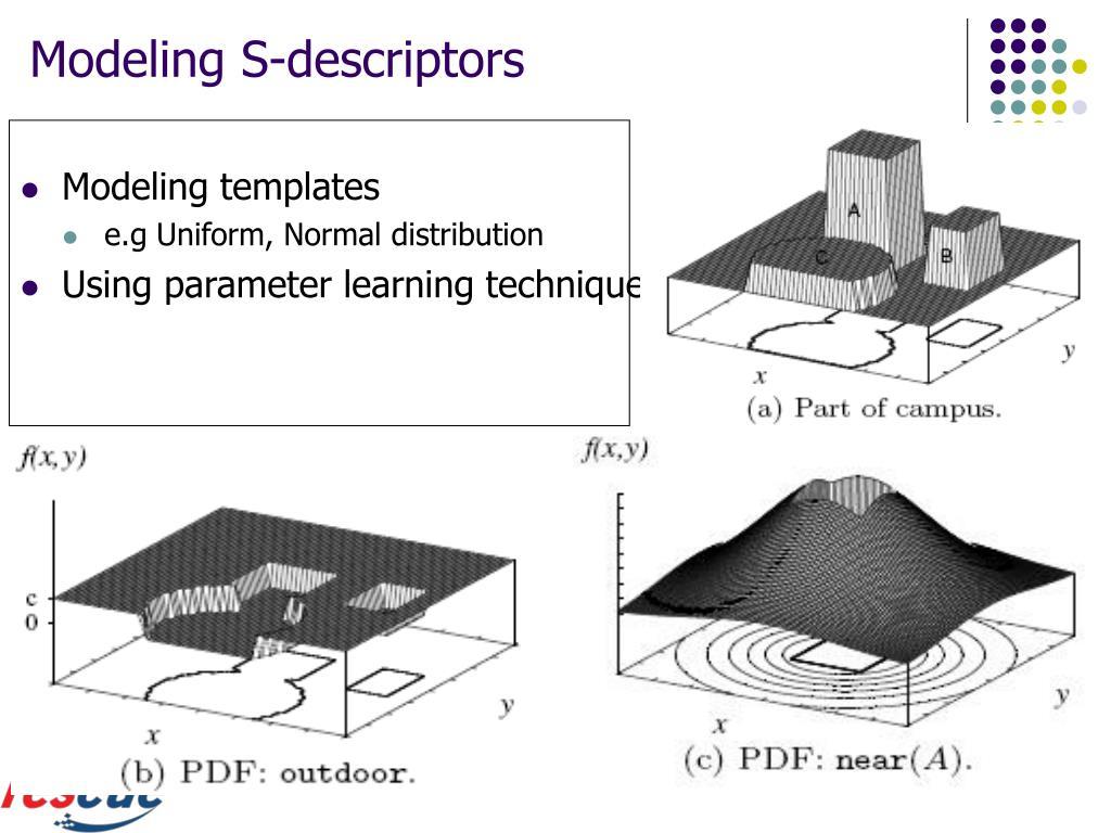 Modeling S-descriptors