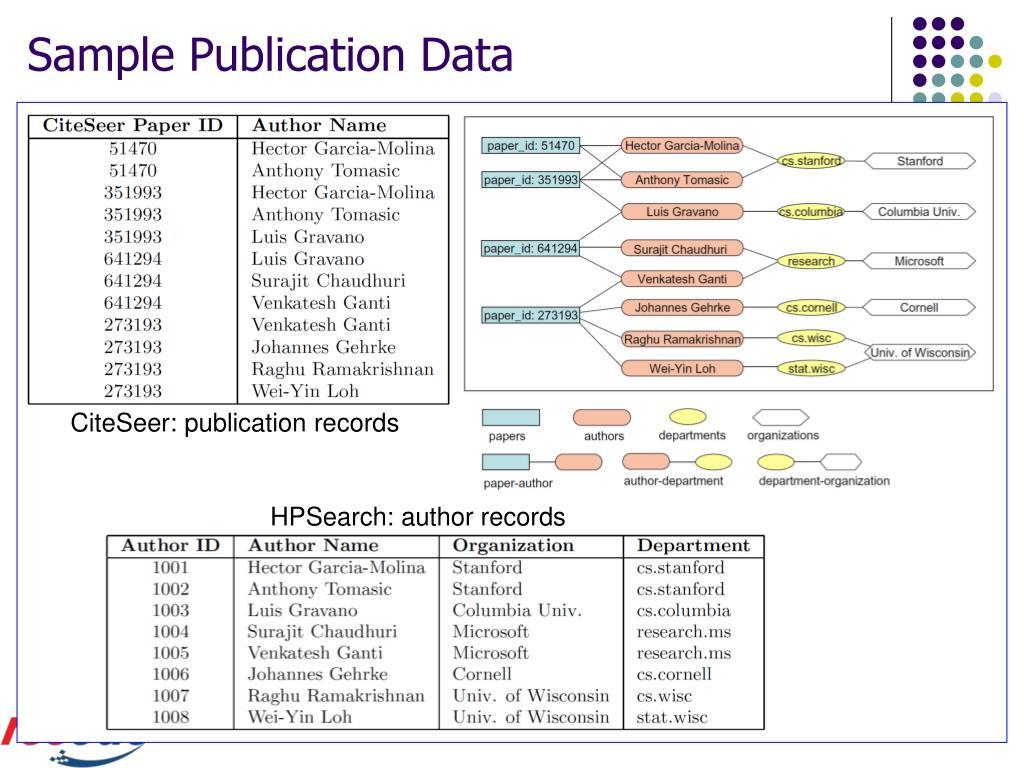 Sample Publication Data