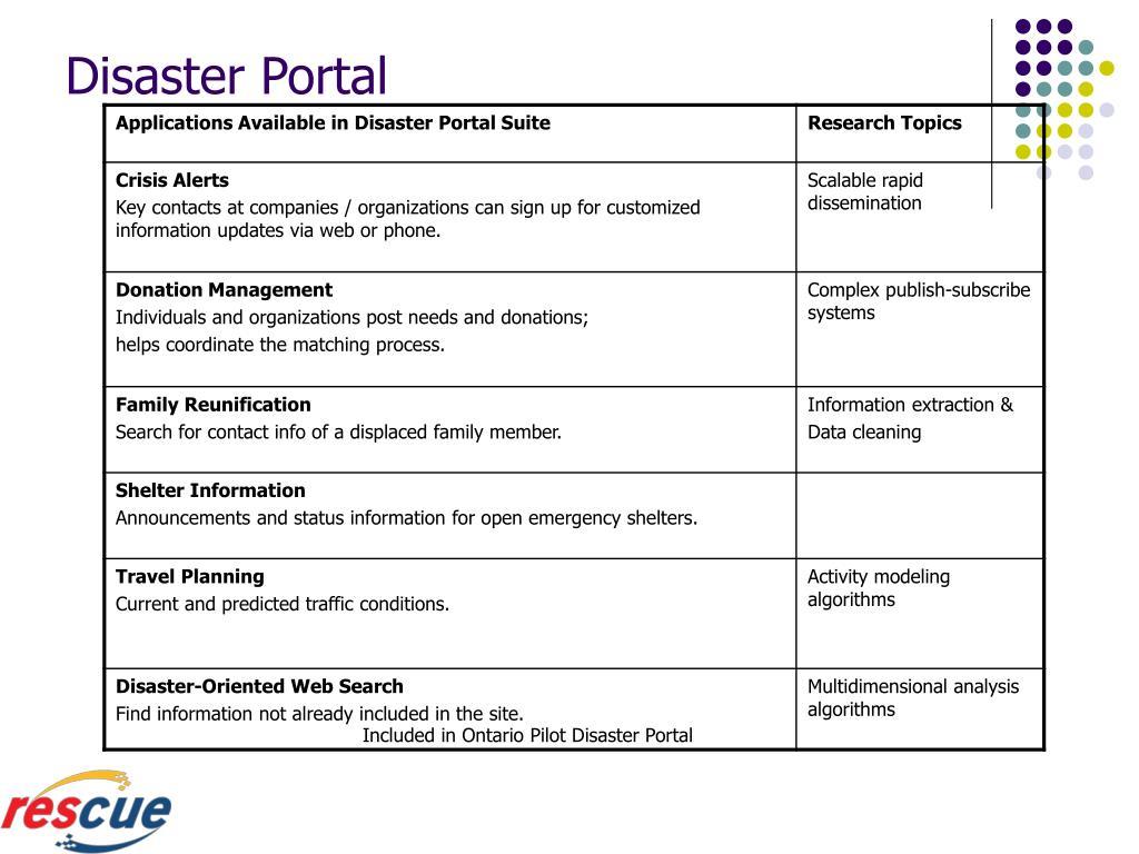 Disaster Portal
