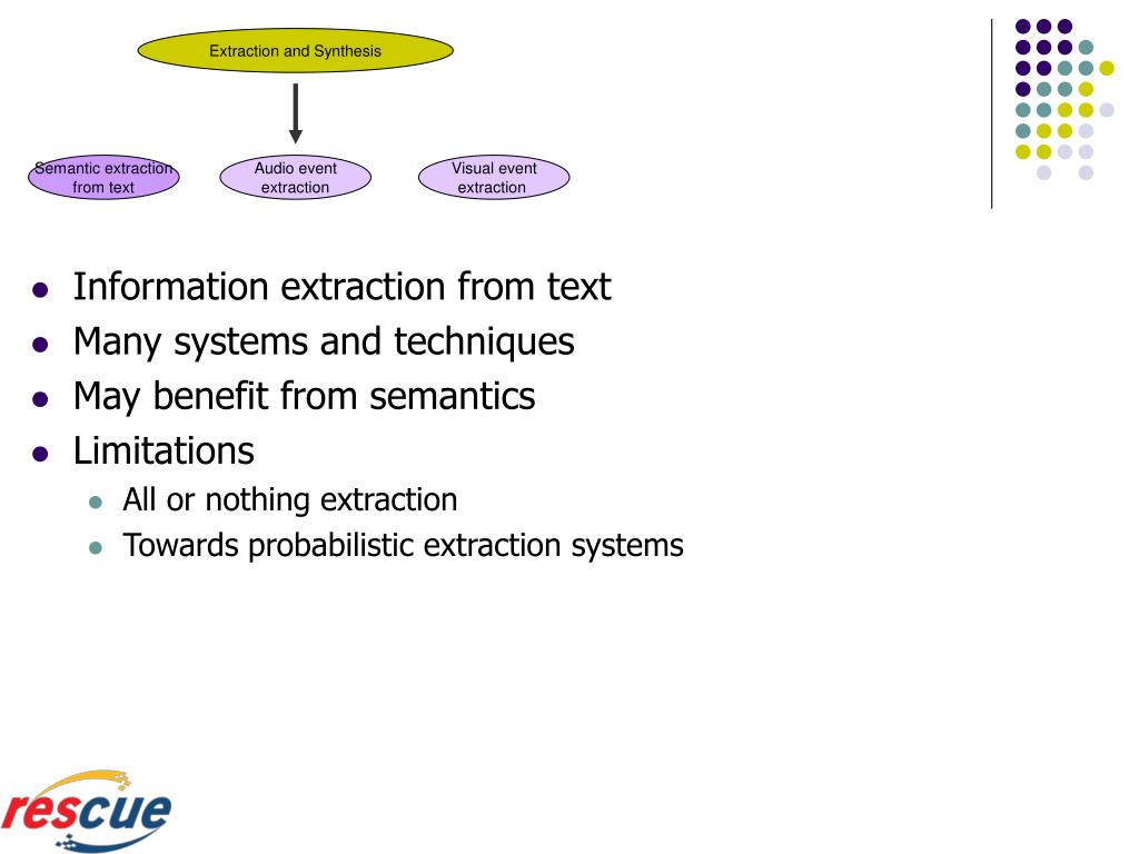 Extraction and Synthesis