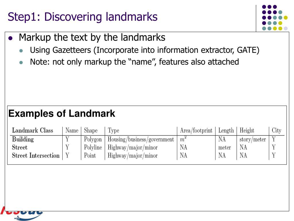 Step1: Discovering landmarks