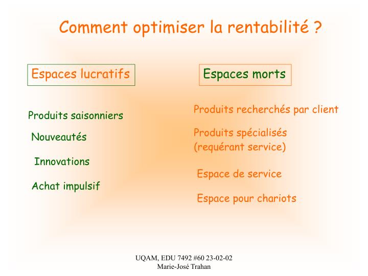 Comment optimiser la rentabilité ?