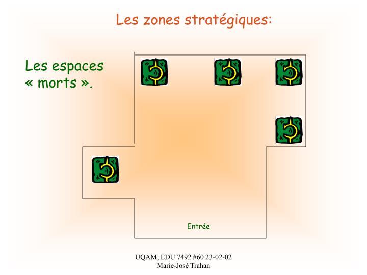 Les zones stratégiques: