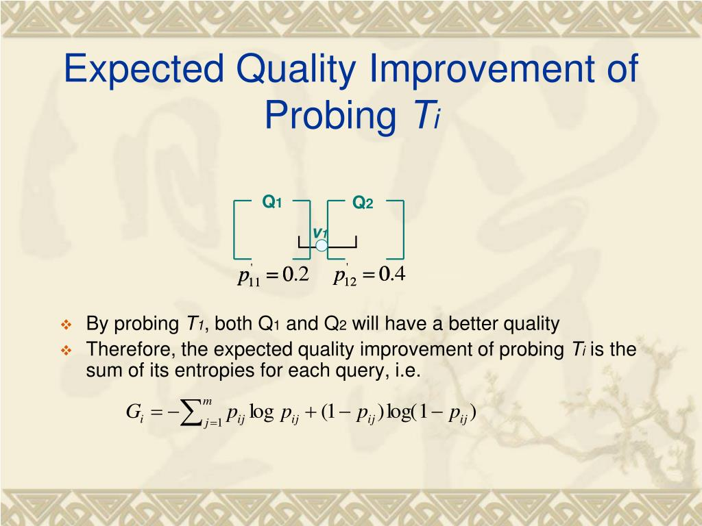 Expected Quality Improvement of Probing