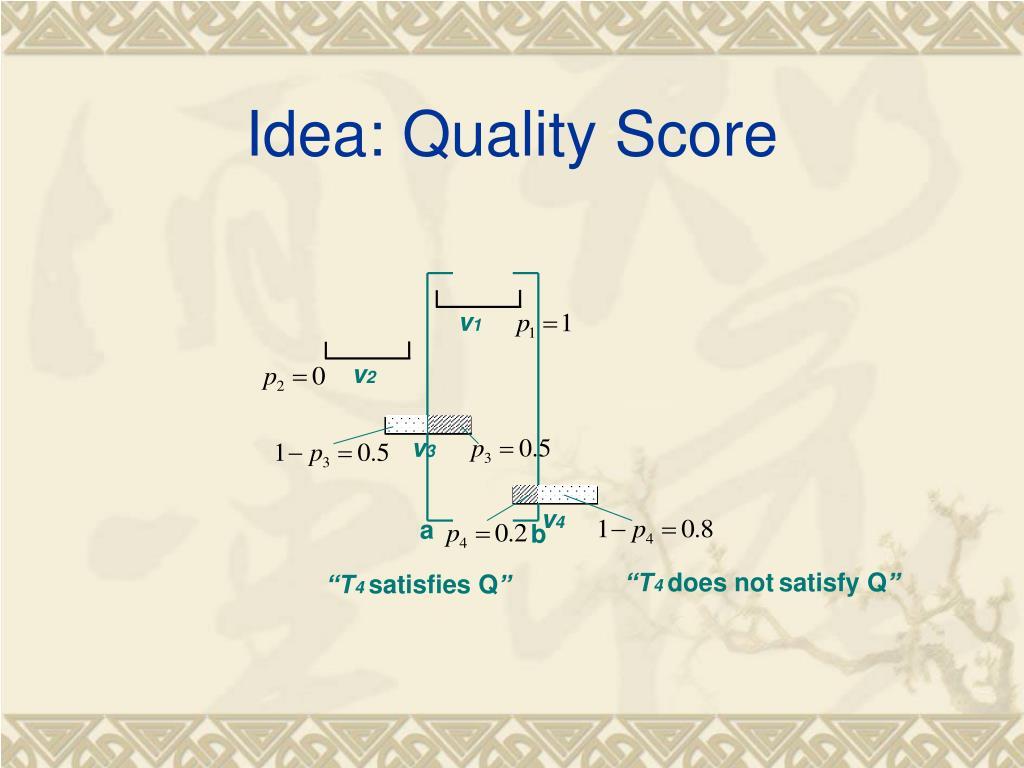 Idea: Quality Score