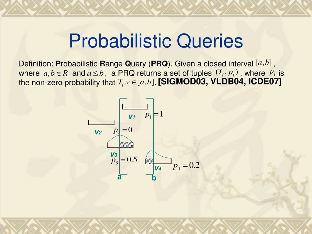 Probabilistic Queries