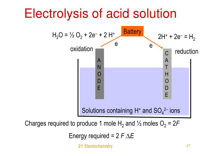 Electrolysis of acid solution