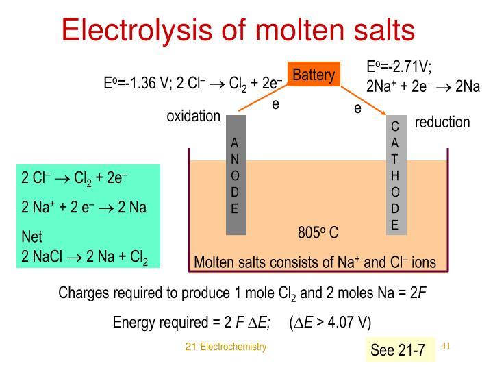 Electrolysis of molten salts