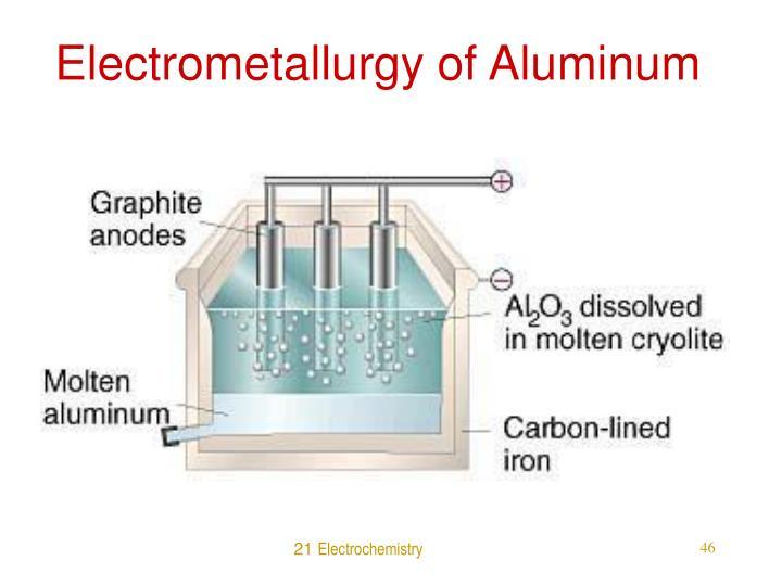 Electrometallurgy of Aluminum