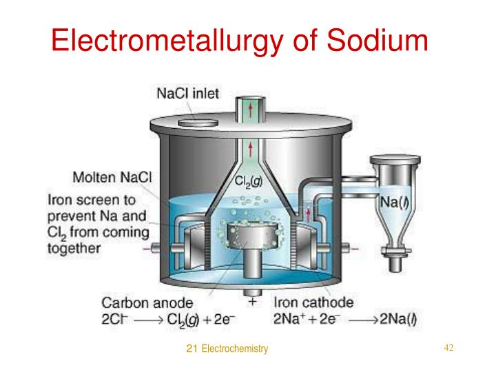 Electrometallurgy of Sodium