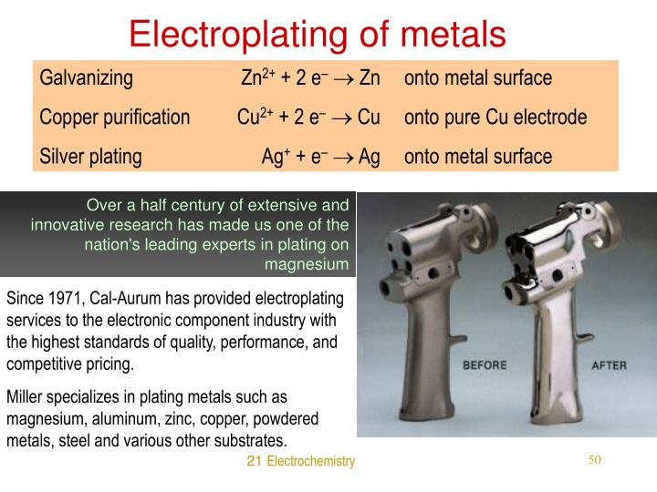 Electroplating of metals