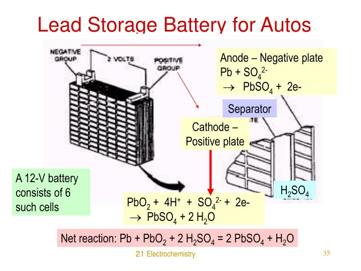 Lead Storage Battery for Autos