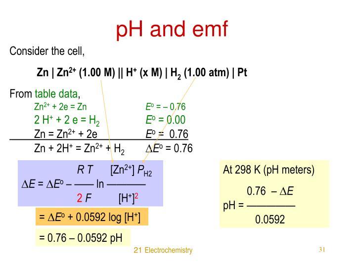 pH and emf